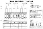 第38回西東京大会2017が福生市で開幕されます!!